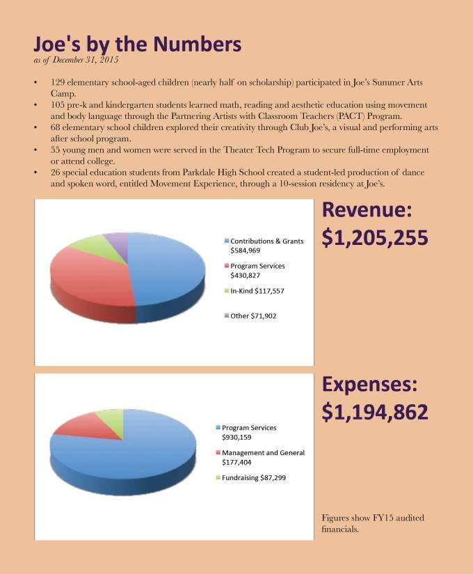 2015 annual report8